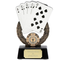 Laurel7 Cards AGGT 7 Inch