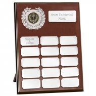 Westminster Budget Record Plaque Silver 9 Inch